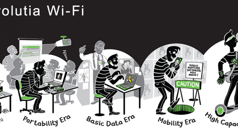 evolutia-wifi